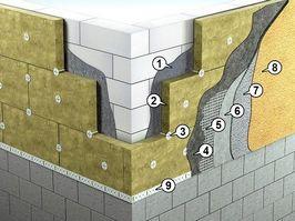 Утепление фасада легким мокрым методом